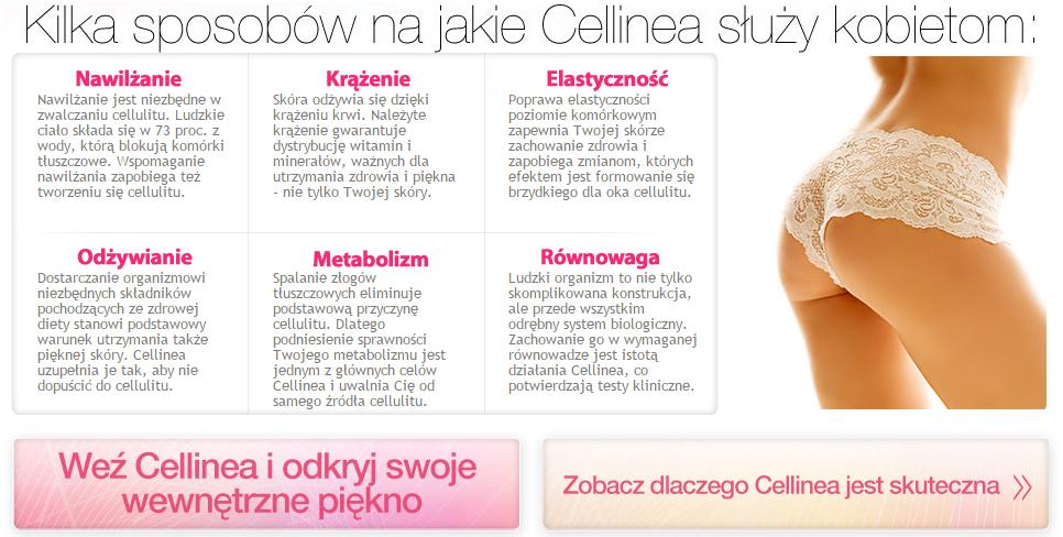 Cellinea - tabletki na cellulit