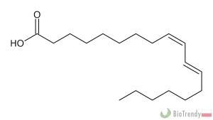 BioTrendy - CLA (sprzężony kwas linolowy) PL - właściwości i zastosowanie